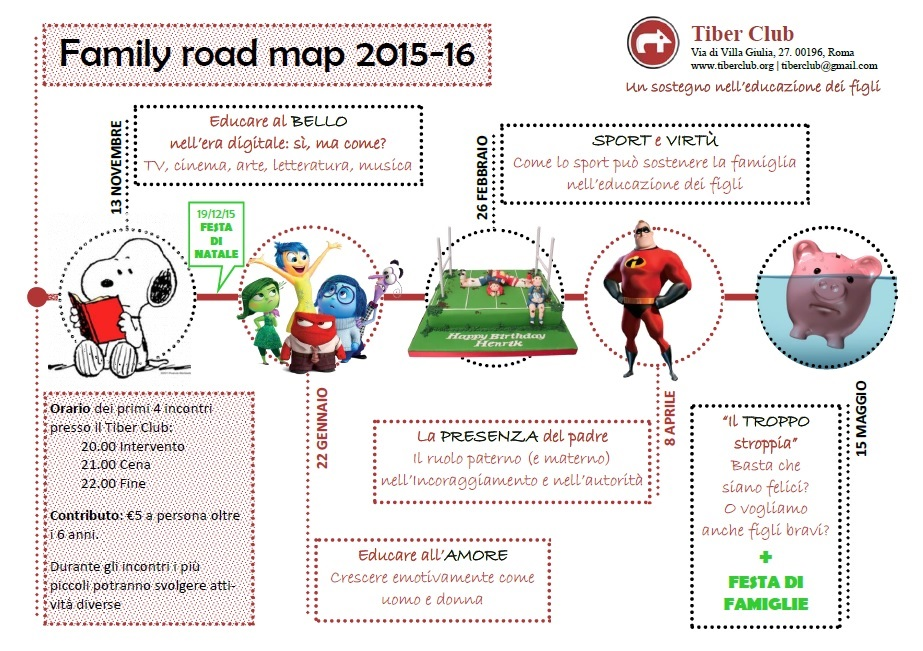 Family Road Map 2016